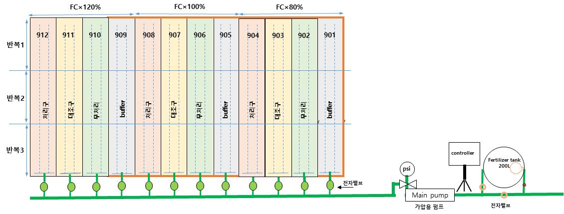 그림입니다. 원본 그림의 이름: CLP000035d4062e.bmp 원본 그림의 크기: 가로 1130pixel, 세로 429pixel